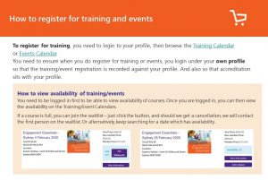 How to register for events and training infographic