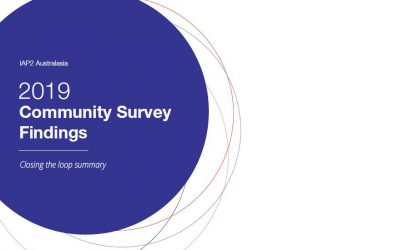 2019 IAP2A Community Survey Findings | Closing the loop summary
